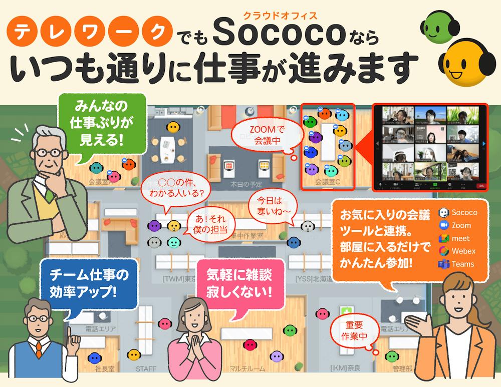 信頼と実績のSococo。